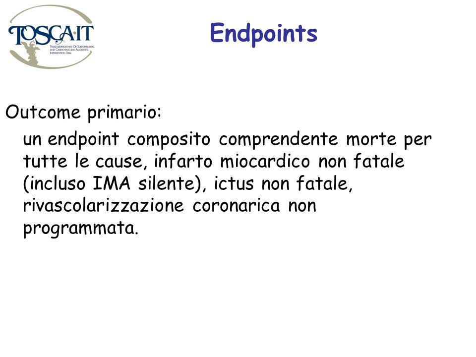 Outcome primario: un endpoint composito comprendente morte per tutte le cause, infarto miocardico non fatale (incluso IMA silente), ictus non fatale,