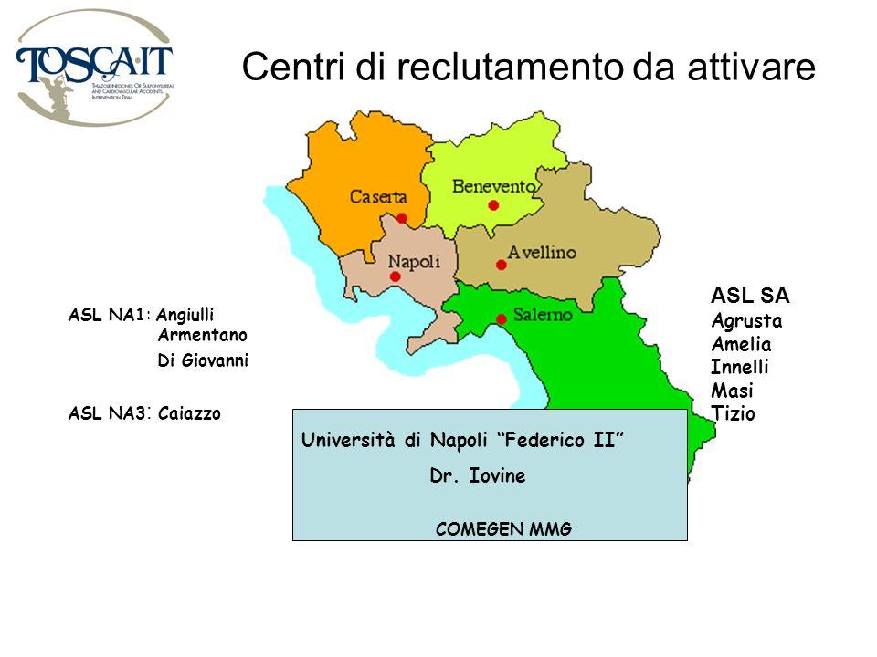 ASL NA1: Angiulli Armentano Di Giovanni ASL NA3 : Caiazzo ASL SA Agrusta Amelia Innelli Masi Tizio Centri di reclutamento da attivare Università di Na