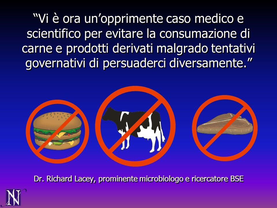 Vi è ora unopprimente caso medico e scientifico per evitare la consumazione di carne e prodotti derivati malgrado tentativi governativi di persuaderci
