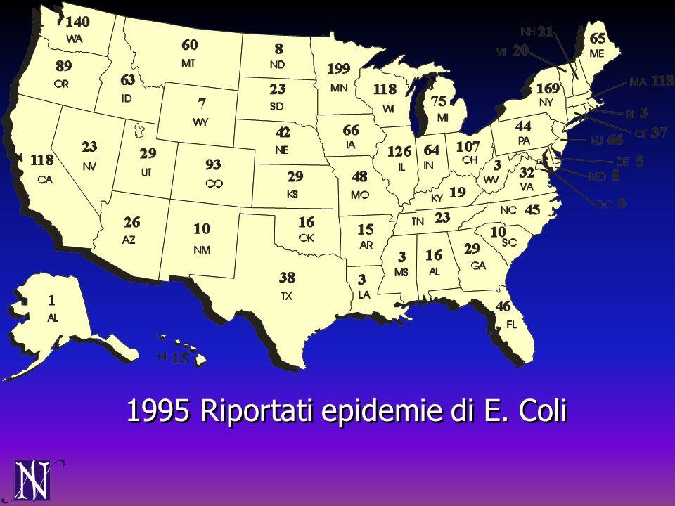 1995 Riportati epidemie di E. Coli