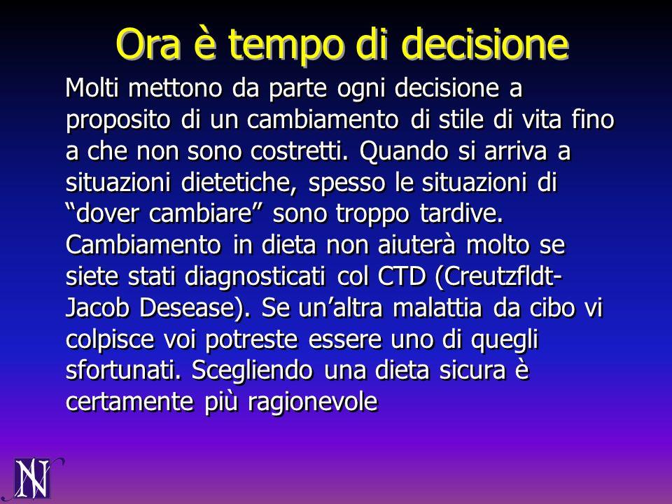 Ora è tempo di decisione Molti mettono da parte ogni decisione a proposito di un cambiamento di stile di vita fino a che non sono costretti. Quando si
