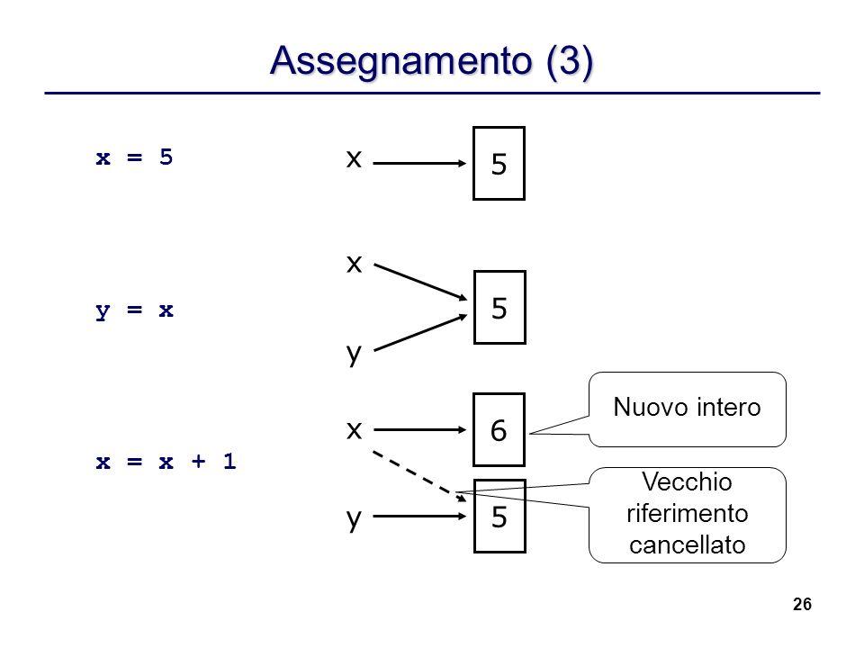 26 Assegnamento (3) x = 5 y = x x = x + 1 x 5 x 5 y x 5 y 6 Nuovo intero Vecchio riferimento cancellato