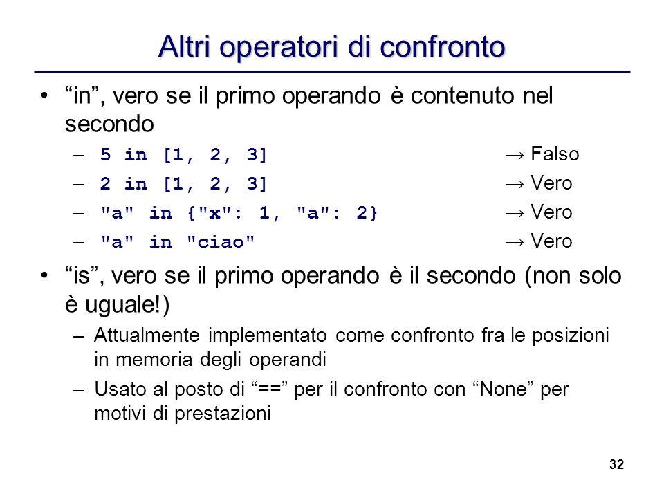 32 Altri operatori di confronto in, vero se il primo operando è contenuto nel secondo – 5 in [1, 2, 3] Falso – 2 in [1, 2, 3] Vero –