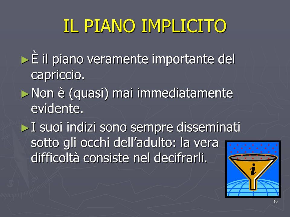 10 IL PIANO IMPLICITO È il piano veramente importante del capriccio. È il piano veramente importante del capriccio. Non è (quasi) mai immediatamente e