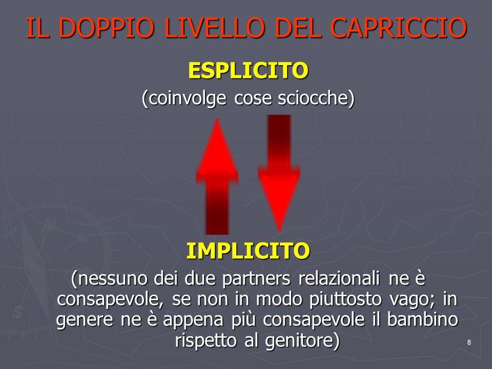 8 IL DOPPIO LIVELLO DEL CAPRICCIO ESPLICITO (coinvolge cose sciocche) IMPLICITO (nessuno dei due partners relazionali ne è consapevole, se non in modo
