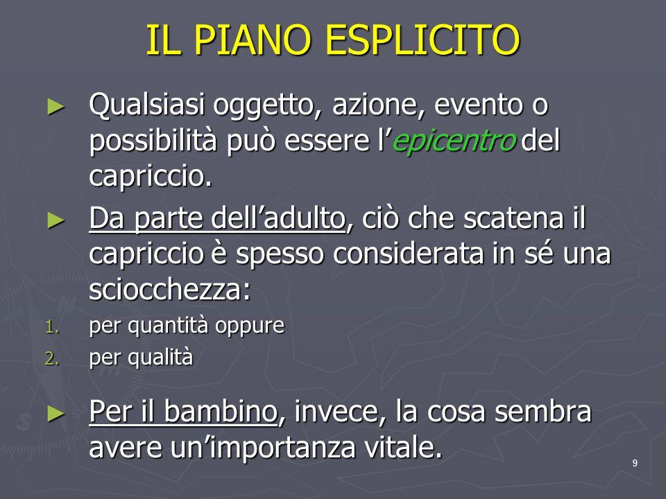 9 IL PIANO ESPLICITO Qualsiasi oggetto, azione, evento o possibilità può essere lepicentro del capriccio. Qualsiasi oggetto, azione, evento o possibil
