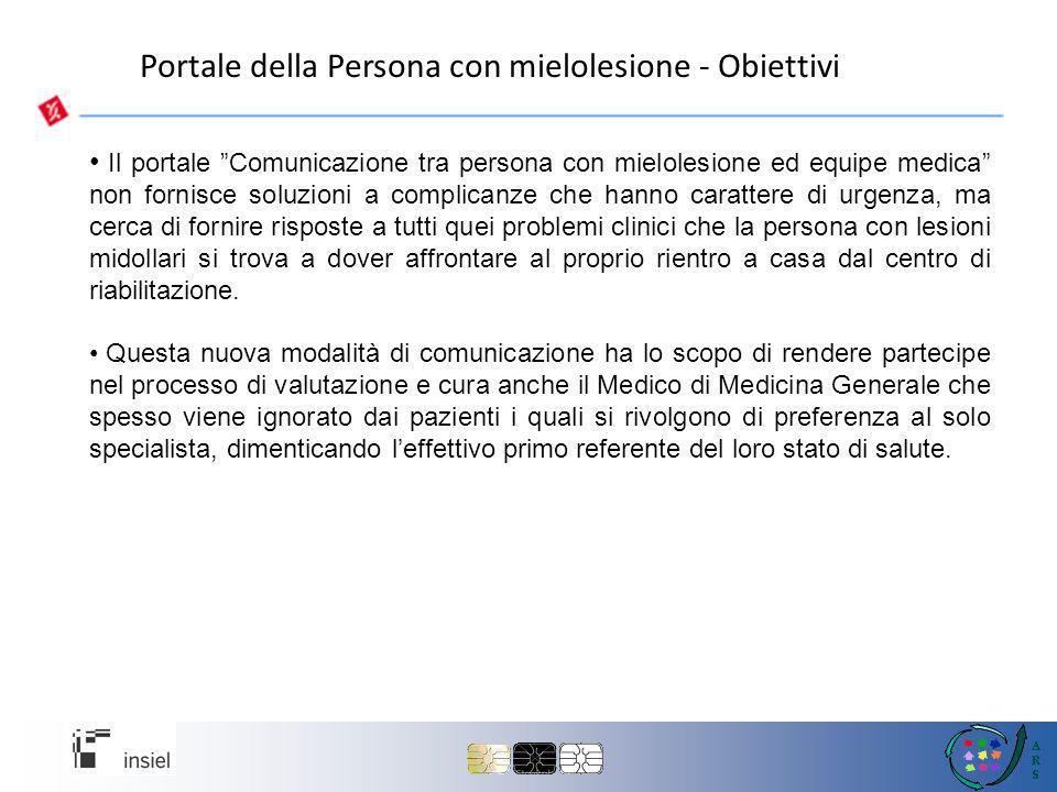 Gli attori del progetto Studio, progettazione e sviluppo del portale: Dipartimento di Matematica ed Informatica dellUniversità di Udine: Prof.