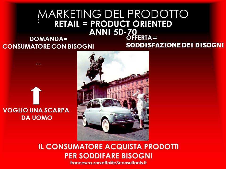 Marketing della qualità ANNI 70-90 RETAIL BRAND ORIENTED DOMANDA= DESIDERI, MARCHE :, COMUNICAZIONE( OFFERTA= SODDISFAZIONE DI DESIDERI IL CLIENTE ACQUISTA STILI DI VITA, GRIFFES francesca.zorzetto@e3consultants.it SCARPA DA UOMO ROSSETTI