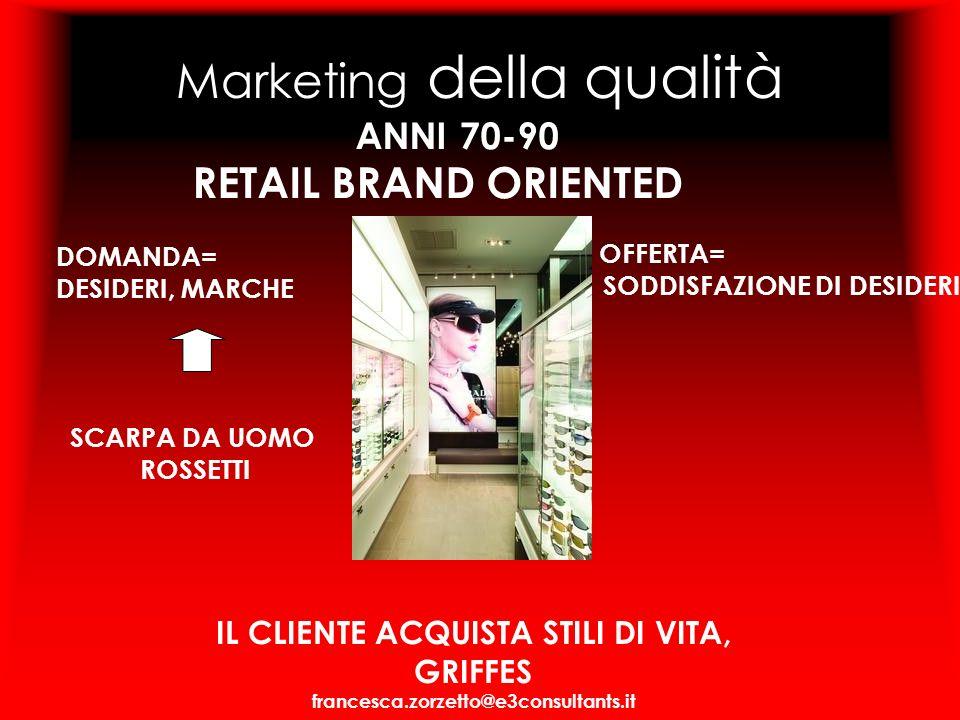 Marketing della qualità ANNI 70-90 RETAIL BRAND ORIENTED DOMANDA= DESIDERI, MARCHE :, COMUNICAZIONE( OFFERTA= SODDISFAZIONE DI DESIDERI IL CLIENTE ACQ