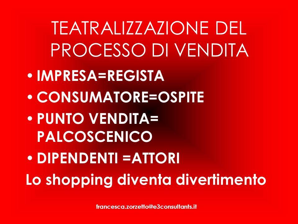 TEATRALIZZAZIONE DEL PROCESSO DI VENDITA IMPRESA=REGISTA CONSUMATORE=OSPITE PUNTO VENDITA= PALCOSCENICO DIPENDENTI =ATTORI Lo shopping diventa diverti
