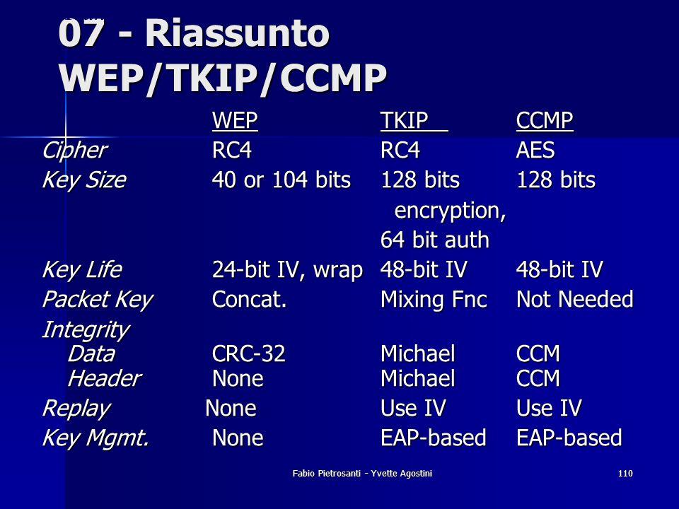 Fabio Pietrosanti - Yvette Agostini110 07 - Riassunto WEP/TKIP/CCMP WEPTKIPCCMP WEPTKIPCCMP Cipher RC4RC4AES Key Size 40 or 104 bits128 bits128 bits e