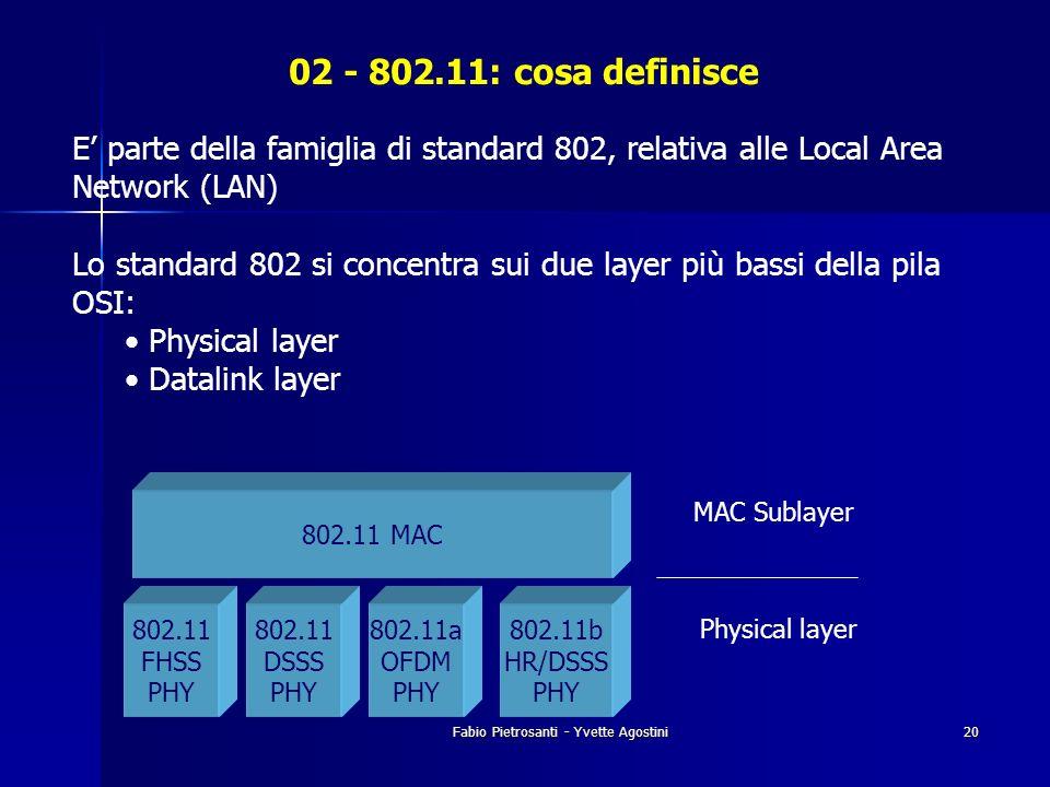 Fabio Pietrosanti - Yvette Agostini20 02 - 802.11: cosa definisce E parte della famiglia di standard 802, relativa alle Local Area Network (LAN) Lo st