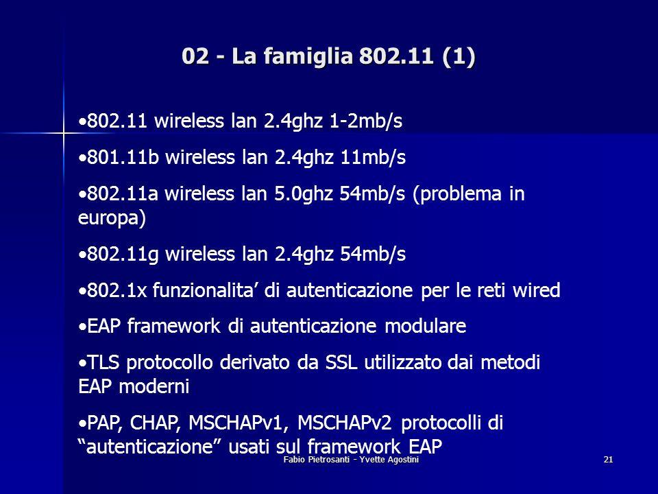 Fabio Pietrosanti - Yvette Agostini21 02 - La famiglia 802.11 (1) 802.11 wireless lan 2.4ghz 1-2mb/s 801.11b wireless lan 2.4ghz 11mb/s 802.11a wirele