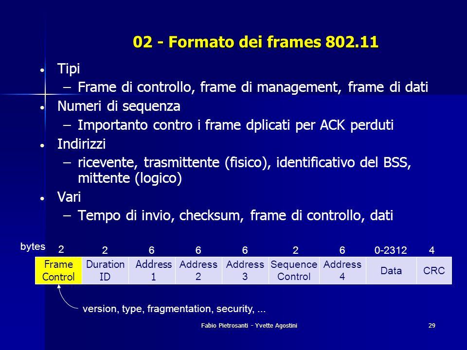 Fabio Pietrosanti - Yvette Agostini29 02 - Formato dei frames 802.11 Tipi – –Frame di controllo, frame di management, frame di dati Numeri di sequenza
