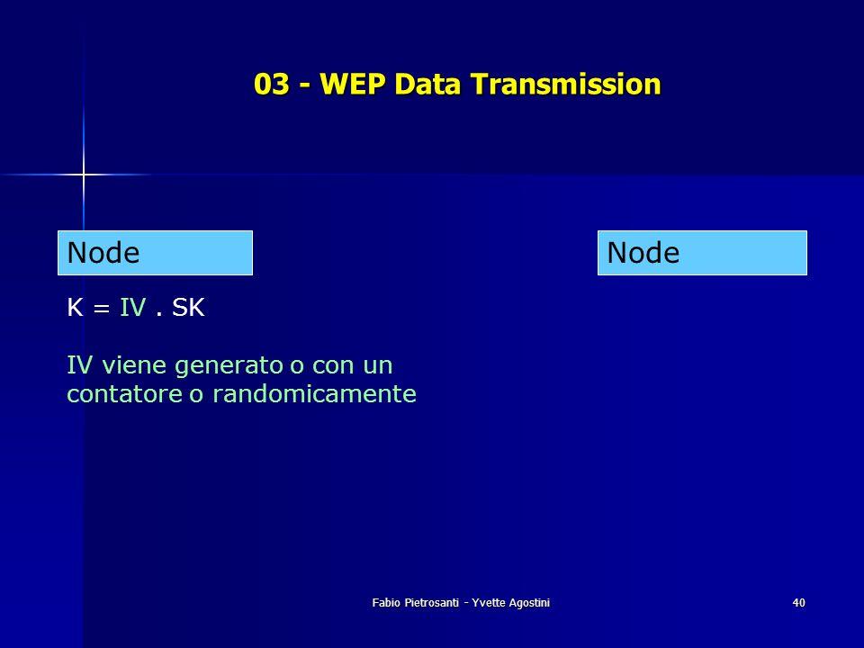 Fabio Pietrosanti - Yvette Agostini40 03 - WEP Data Transmission K = IV. SK Node IV viene generato o con un contatore o randomicamente