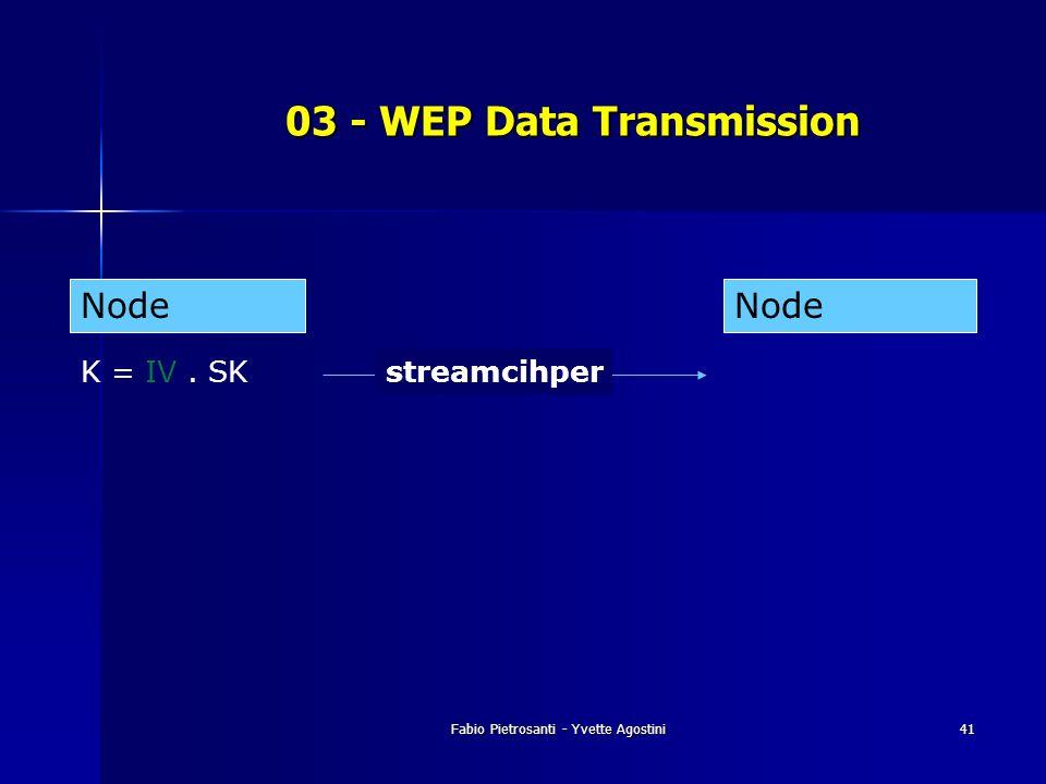 Fabio Pietrosanti - Yvette Agostini41 03 - WEP Data Transmission streamcihperK = IV. SK Node