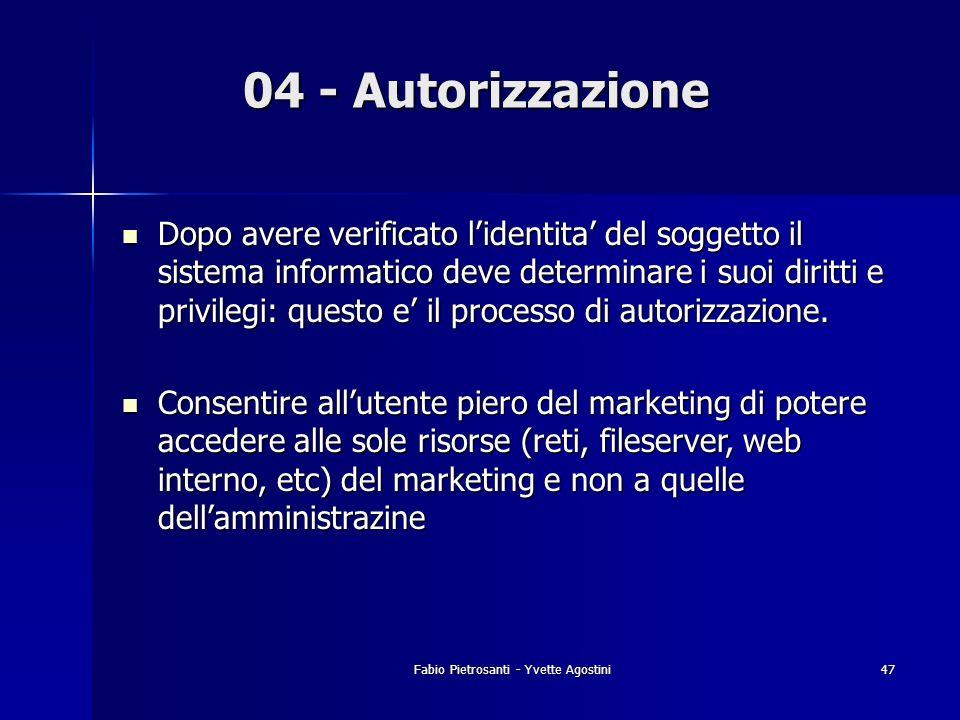 Fabio Pietrosanti - Yvette Agostini47 04 - Autorizzazione Dopo avere verificato lidentita del soggetto il sistema informatico deve determinare i suoi