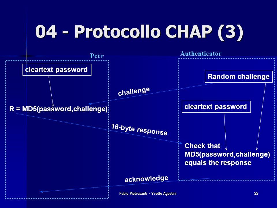 Fabio Pietrosanti - Yvette Agostini55 04 - Protocollo CHAP (3) cleartext password challenge Random challenge R = MD5(password,challenge) 16-byte respo
