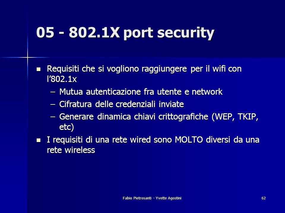 Fabio Pietrosanti - Yvette Agostini62 Requisiti che si vogliono raggiungere per il wifi con l802.1x Requisiti che si vogliono raggiungere per il wifi