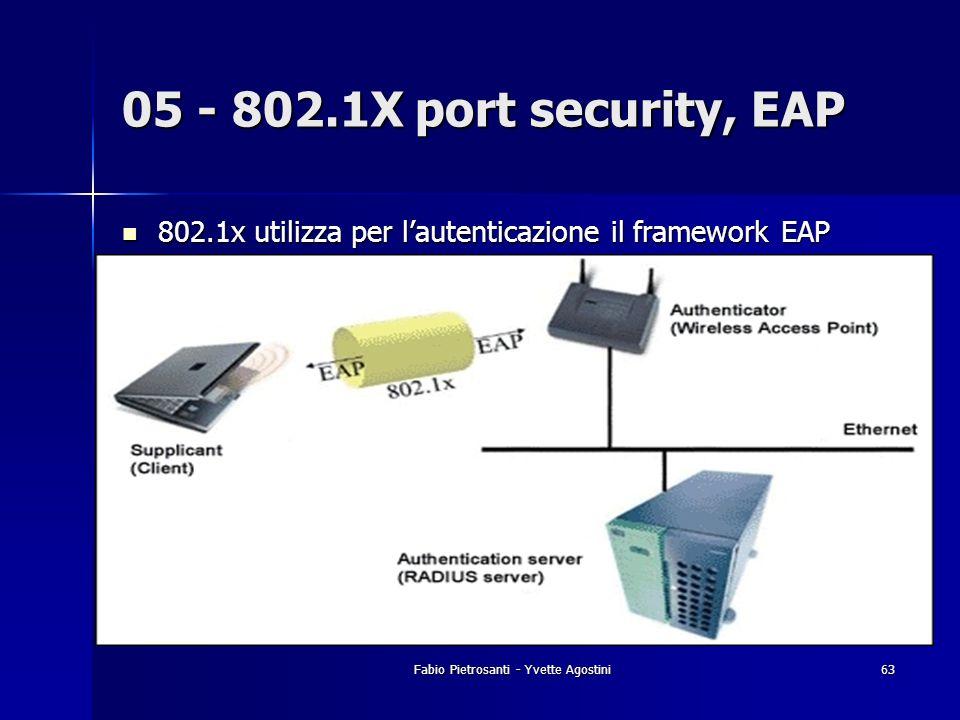 Fabio Pietrosanti - Yvette Agostini63 802.1x utilizza per lautenticazione il framework EAP 802.1x utilizza per lautenticazione il framework EAP 05 - 8