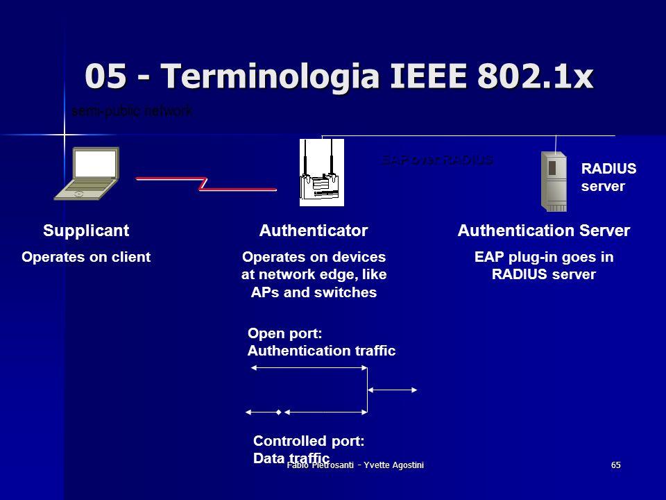 Fabio Pietrosanti - Yvette Agostini65 05 - Terminologia IEEE 802.1x SupplicantAuthentication ServerAuthenticator Operates on clientEAP plug-in goes in