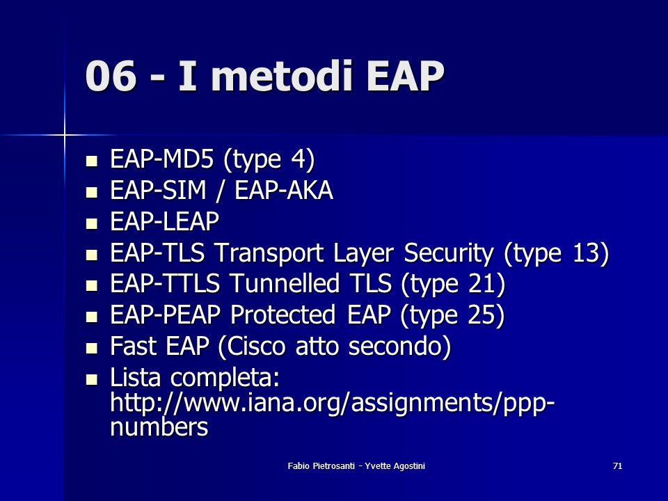 Fabio Pietrosanti - Yvette Agostini71 06 - I metodi EAP EAP-MD5 (type 4) EAP-MD5 (type 4) EAP-SIM / EAP-AKA EAP-SIM / EAP-AKA EAP-LEAP EAP-LEAP EAP-TL