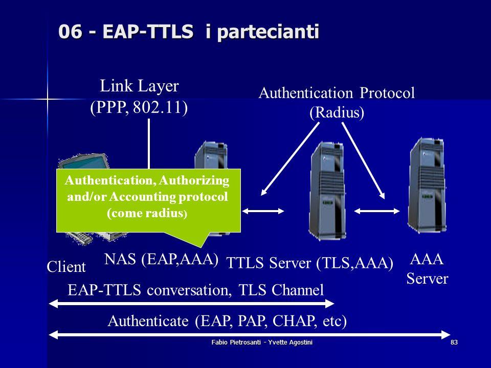 Fabio Pietrosanti - Yvette Agostini83 06 - EAP-TTLS i partecianti Client NAS (EAP,AAA) TTLS Server (TLS,AAA) AAA Server EAP-TTLS conversation, TLS Cha