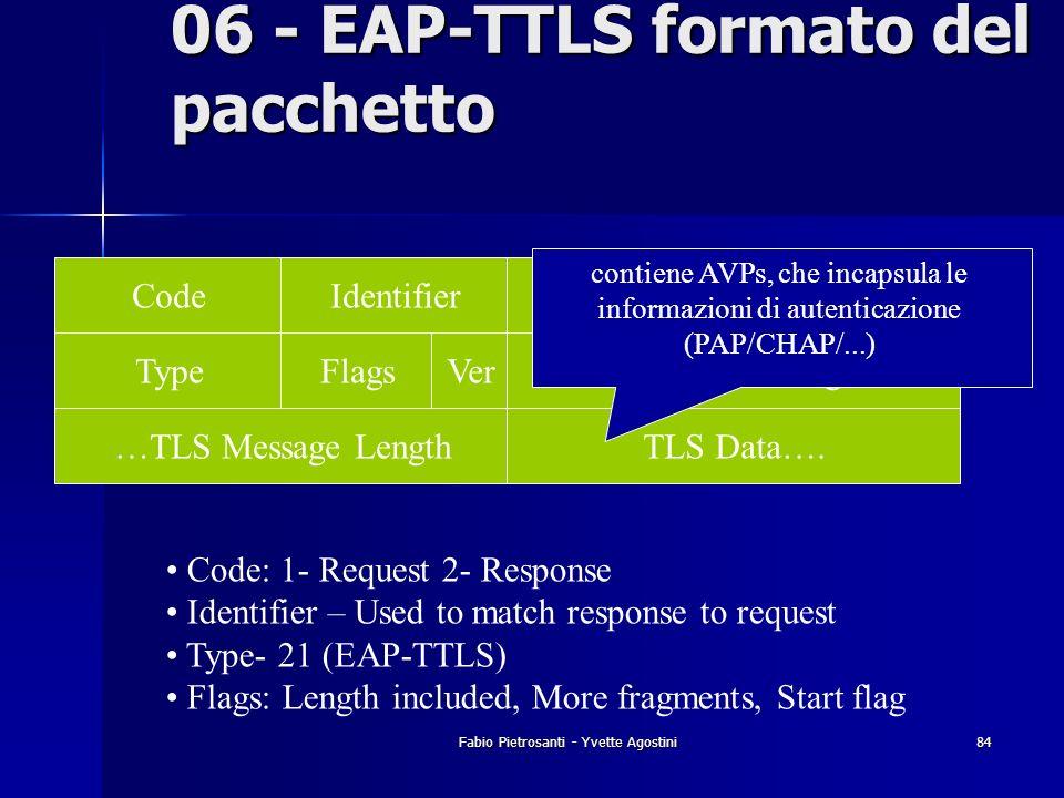 Fabio Pietrosanti - Yvette Agostini84 06 - EAP-TTLS formato del pacchetto Code Type Identifier Flags Length TLS Message Length… …TLS Message LengthTLS