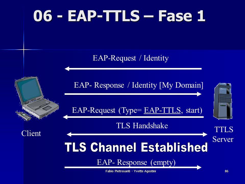 Fabio Pietrosanti - Yvette Agostini86 06 - EAP-TTLS – Fase 1 EAP- Response / Identity [My Domain] EAP-Request (Type= EAP-TTLS, start) TLS Handshake Cl