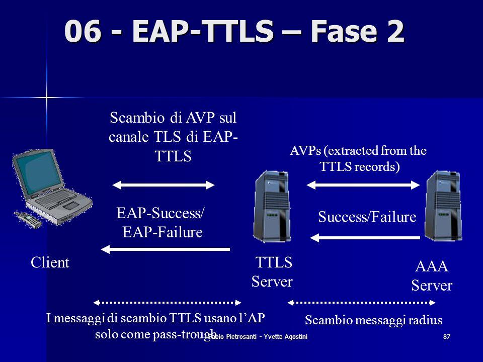 Fabio Pietrosanti - Yvette Agostini87 06 - EAP-TTLS – Fase 2 ClientTTLS Server AAA Server Scambio di AVP sul canale TLS di EAP- TTLS AVPs (extracted f