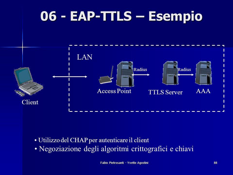 Fabio Pietrosanti - Yvette Agostini88 06 - EAP-TTLS – Esempio LAN Client Access Point TTLS Server AAA Radius Utilizzo del CHAP per autenticare il clie