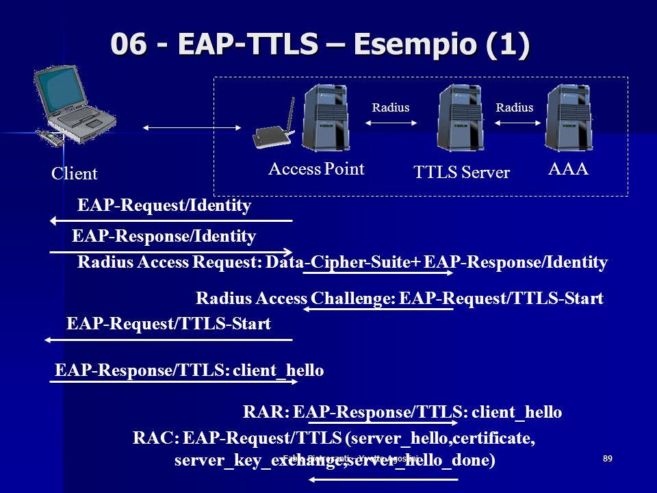 Fabio Pietrosanti - Yvette Agostini89 06 - EAP-TTLS – Esempio (1) Client Access Point TTLS Server AAA Radius EAP-Request/Identity EAP-Response/Identit