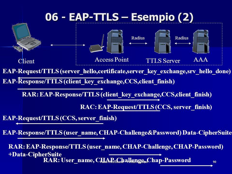 Fabio Pietrosanti - Yvette Agostini90 06 - EAP-TTLS – Esempio (2) Client Access Point TTLS Server AAA Radius EAP-Request/TTLS (server_hello,certificat