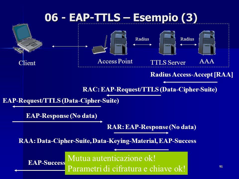 Fabio Pietrosanti - Yvette Agostini91 06 - EAP-TTLS – Esempio (3) Client Access Point TTLS Server AAA Radius Radius Access-Accept [RAA] RAC: EAP-Reque