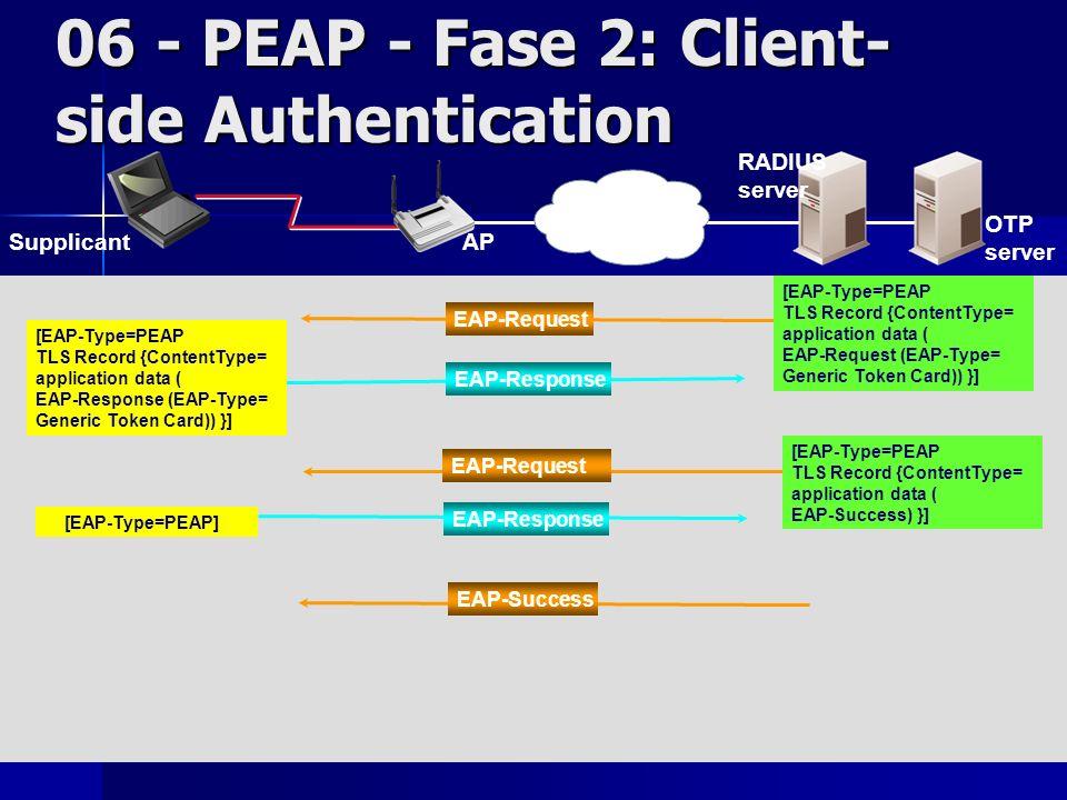 Fabio Pietrosanti - Yvette Agostini96 06 - PEAP - Fase 2: Client- side Authentication AP [EAP-Type=PEAP TLS Record {ContentType= application data ( EA