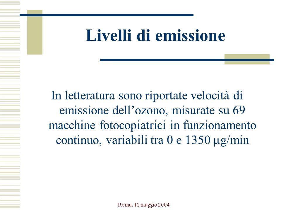 Roma, 11 maggio 2004 Livelli di emissione In letteratura sono riportate velocità di emissione dellozono, misurate su 69 macchine fotocopiatrici in fun