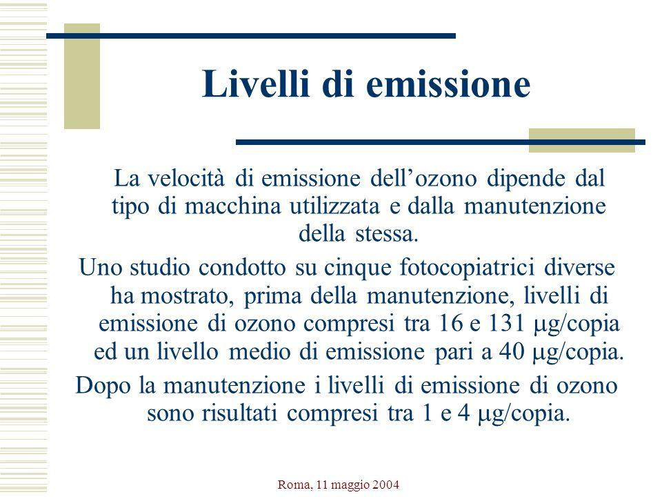 Roma, 11 maggio 2004 Livelli di emissione La velocità di emissione dellozono dipende dal tipo di macchina utilizzata e dalla manutenzione della stessa
