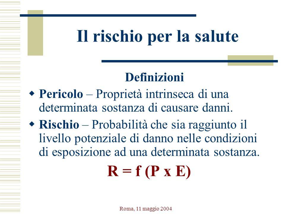 Roma, 11 maggio 2004 Il rischio per la salute Definizioni Pericolo – Proprietà intrinseca di una determinata sostanza di causare danni. Rischio – Prob
