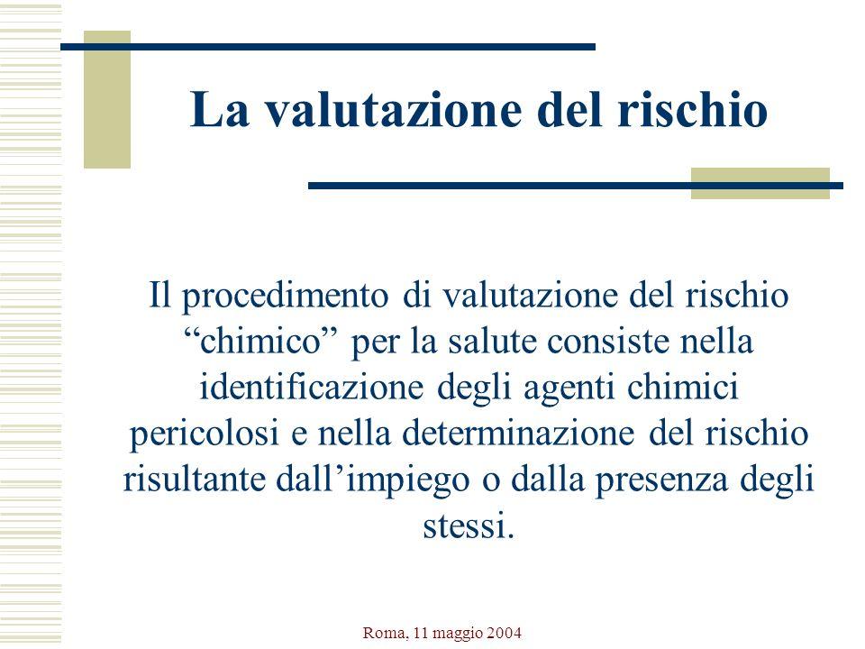 Roma, 11 maggio 2004 La valutazione del rischio Il procedimento di valutazione del rischio chimico per la salute consiste nella identificazione degli