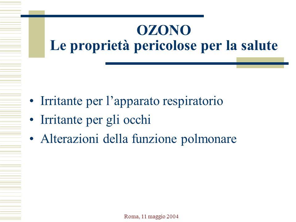 Roma, 11 maggio 2004 OZONO Le proprietà pericolose per la salute Irritante per lapparato respiratorio Irritante per gli occhi Alterazioni della funzio
