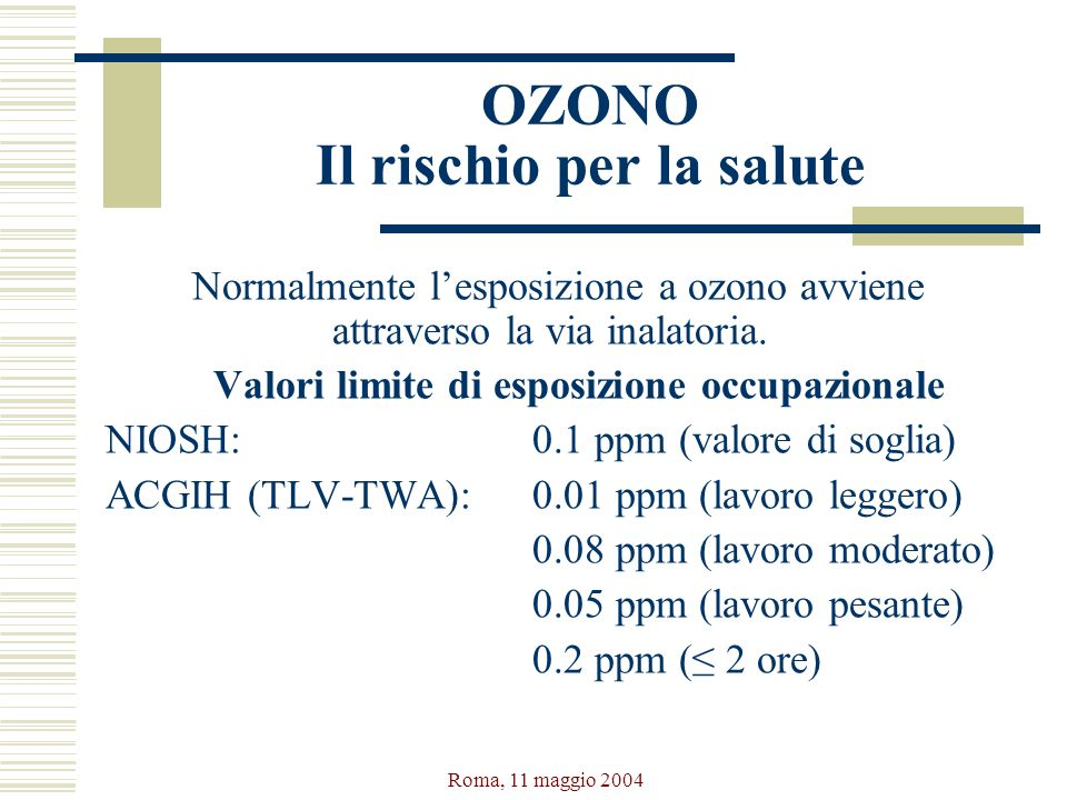 Roma, 11 maggio 2004 OZONO Il rischio per la salute Normalmente lesposizione a ozono avviene attraverso la via inalatoria. Valori limite di esposizion