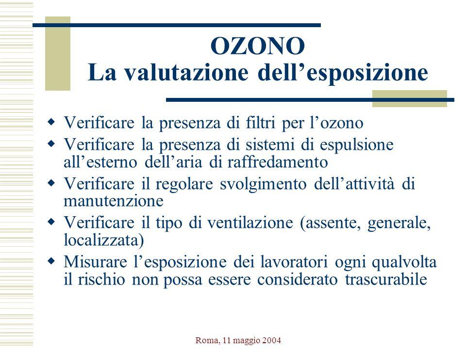 Roma, 11 maggio 2004 OZONO La valutazione dellesposizione Verificare la presenza di filtri per lozono Verificare la presenza di sistemi di espulsione