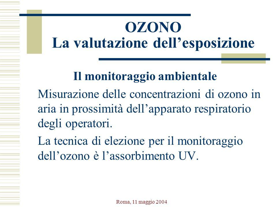 Roma, 11 maggio 2004 OZONO La valutazione dellesposizione Il monitoraggio ambientale Misurazione delle concentrazioni di ozono in aria in prossimità d