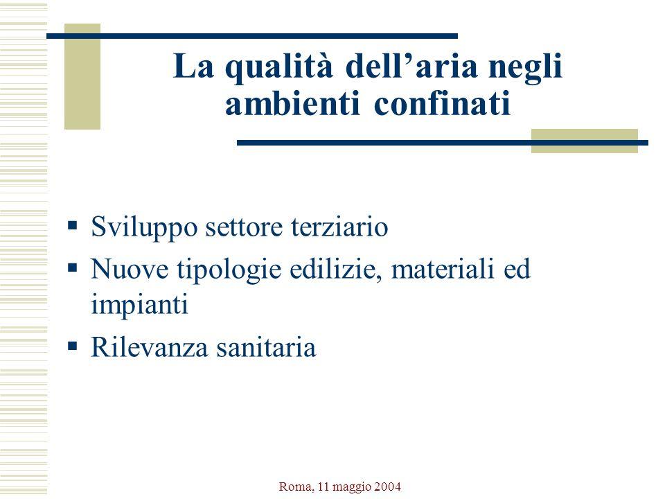Roma, 11 maggio 2004 La qualità dellaria negli ambienti confinati Sviluppo settore terziario Nuove tipologie edilizie, materiali ed impianti Rilevanza