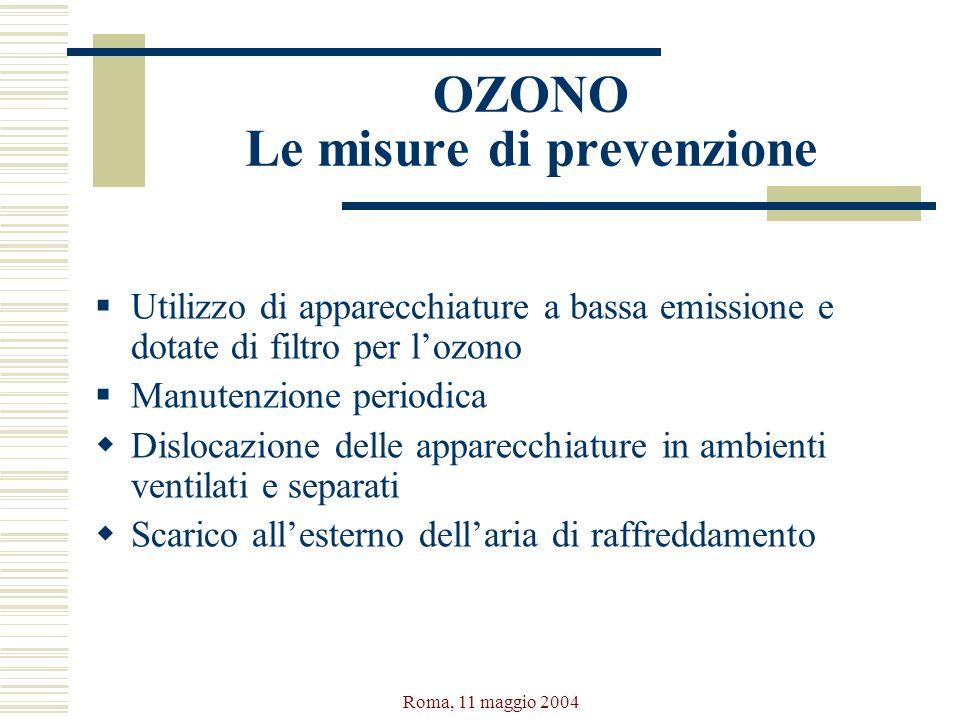 Roma, 11 maggio 2004 OZONO Le misure di prevenzione Utilizzo di apparecchiature a bassa emissione e dotate di filtro per lozono Manutenzione periodica