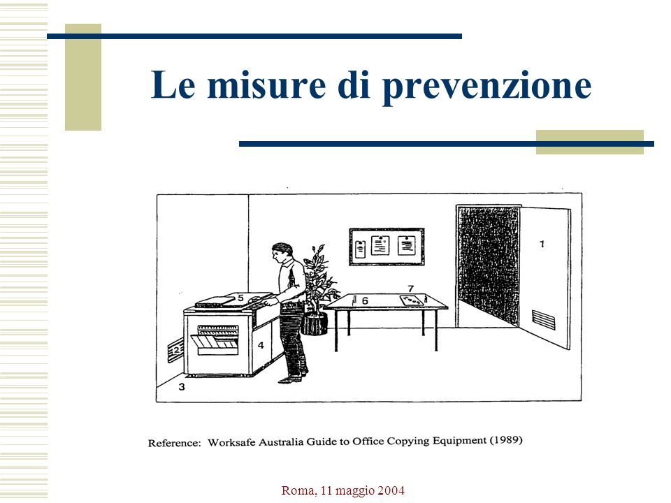 Roma, 11 maggio 2004 Le misure di prevenzione