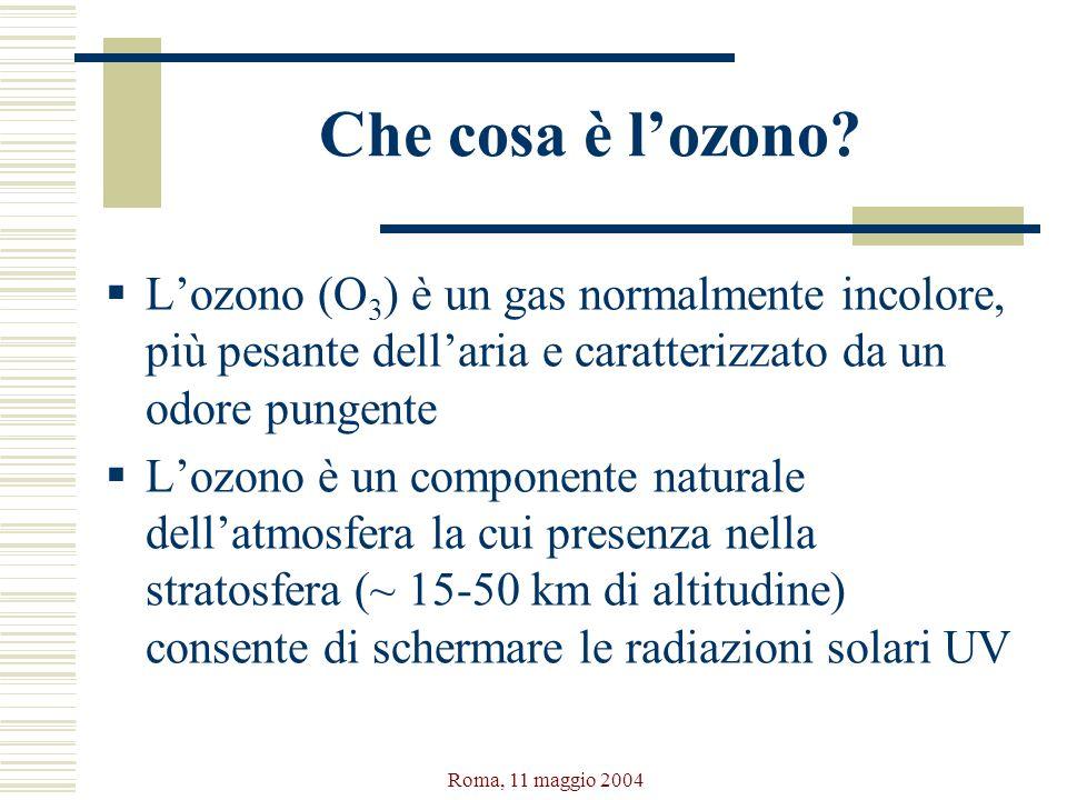 Roma, 11 maggio 2004 Che cosa è lozono? Lozono (O 3 ) è un gas normalmente incolore, più pesante dellaria e caratterizzato da un odore pungente Lozono