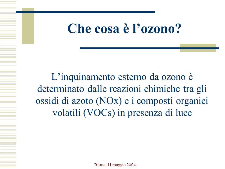 Roma, 11 maggio 2004 Che cosa è lozono? Linquinamento esterno da ozono è determinato dalle reazioni chimiche tra gli ossidi di azoto (NOx) e i compost