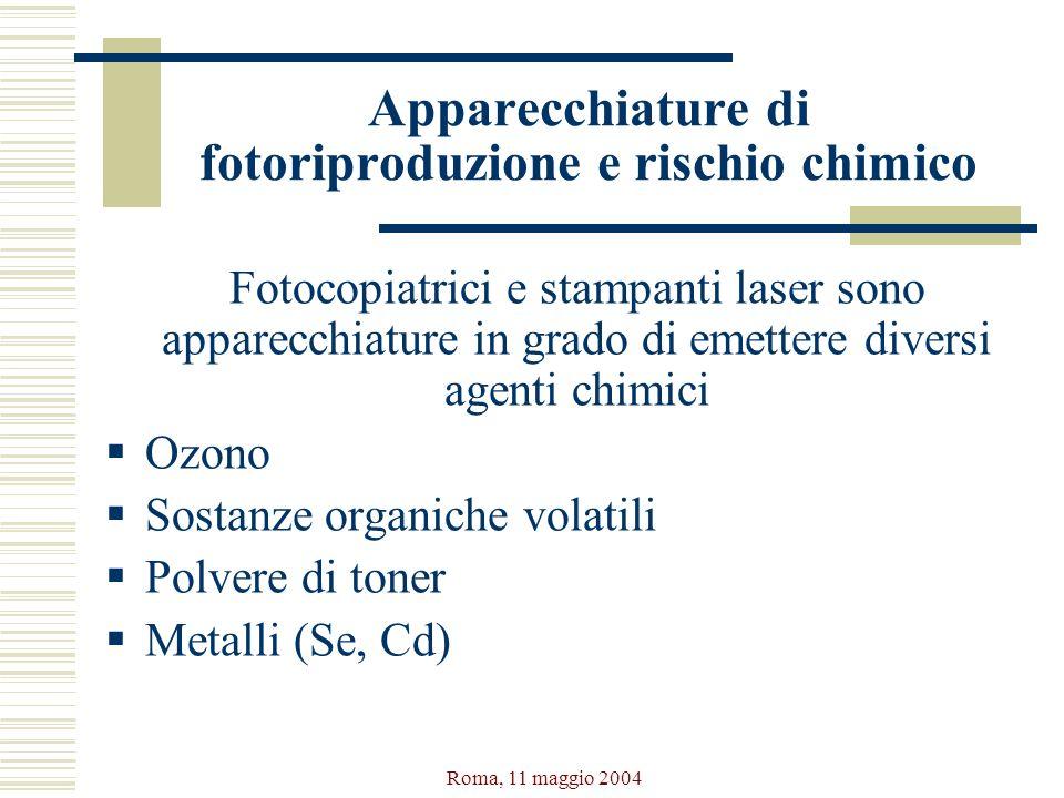 Roma, 11 maggio 2004 Apparecchiature di fotoriproduzione e rischio chimico Fotocopiatrici e stampanti laser sono apparecchiature in grado di emettere