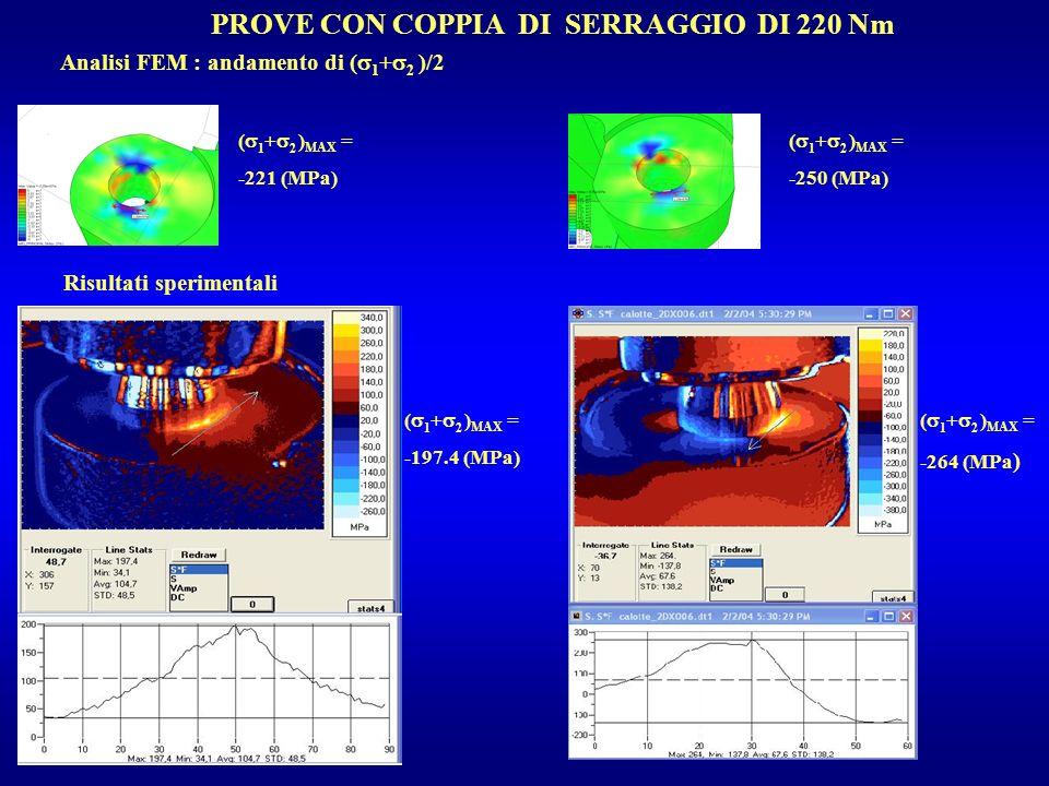 Analisi FEM : andamento di ( 1 + 2 )/2 Risultati sperimentali PROVE CON COPPIA DI SERRAGGIO DI 220 Nm ( 1 + 2 ) MAX = -221 (MPa) ( 1 + 2 ) MAX = -250